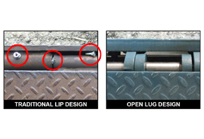 Three reasons why an open lug design supports dock levelers best