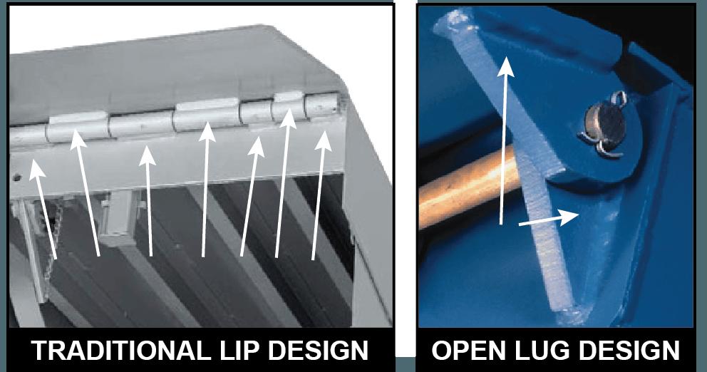 Nordock open lug design vs. traditional lip