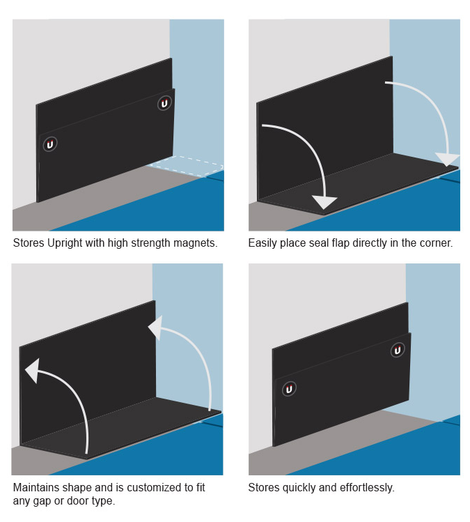 How to use the Corner Dock Seal