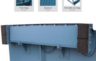 EZ-Dock Edge Mount dock leveler warranty