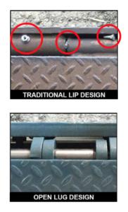 Unique open lug design by Nordock eliminates pinch points