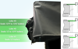 Rain-Stop seals different trailer heights from 12' to 13'6""