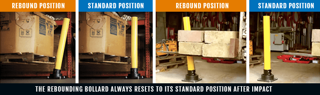 Rebounding bollard always resets to its standard position even after impact
