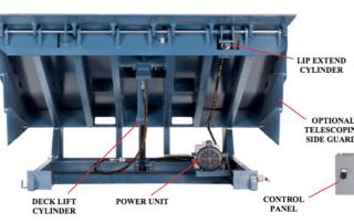 Hydraulic conversion kit