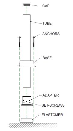 Rebounding bollard diagram