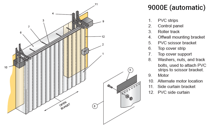 9000e (automatic plastic strip curtain)