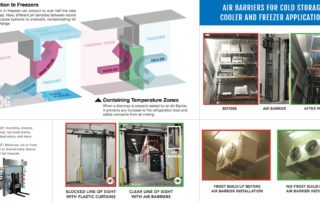 The benefits of using an air barrier for cold storage applications