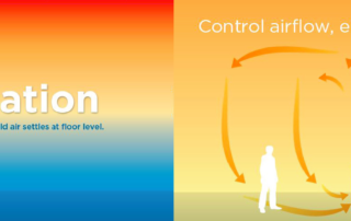 EcoAir Stratification diagram